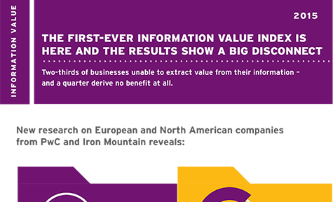 First-Ever Information Value Index from PwC and Iron Mountain