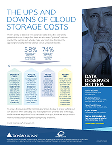 The Ups and Downs of Cloud Storage Costs | Iron Mountain