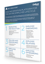 Infographic: Employee File Management