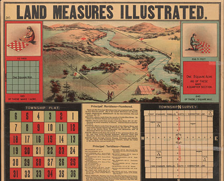 Leventhal photo- Land Measures Illustrated
