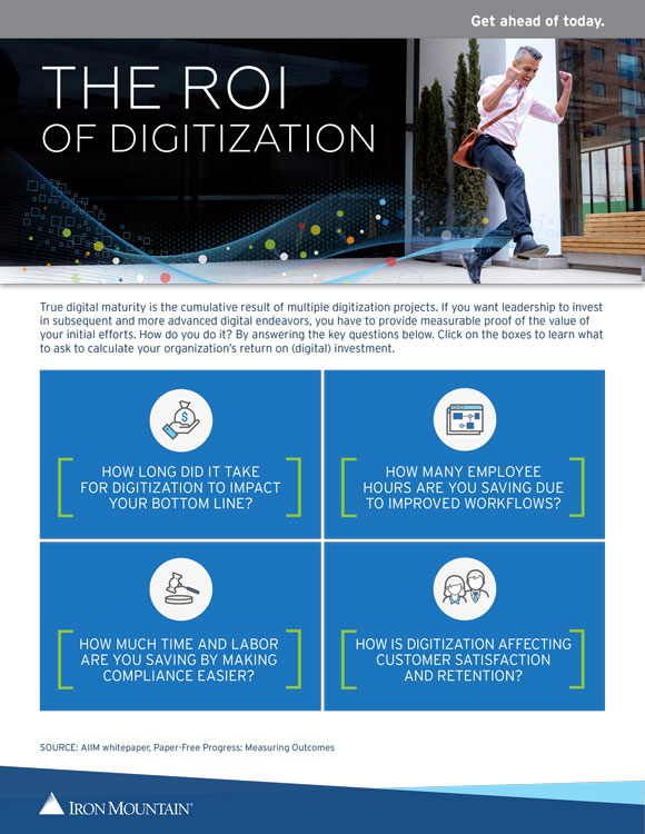 The ROI of Digitization