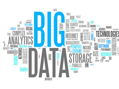 Big Data word