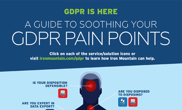 A Guide to Soothing Your GDPR Pain Points | Iron Mountain