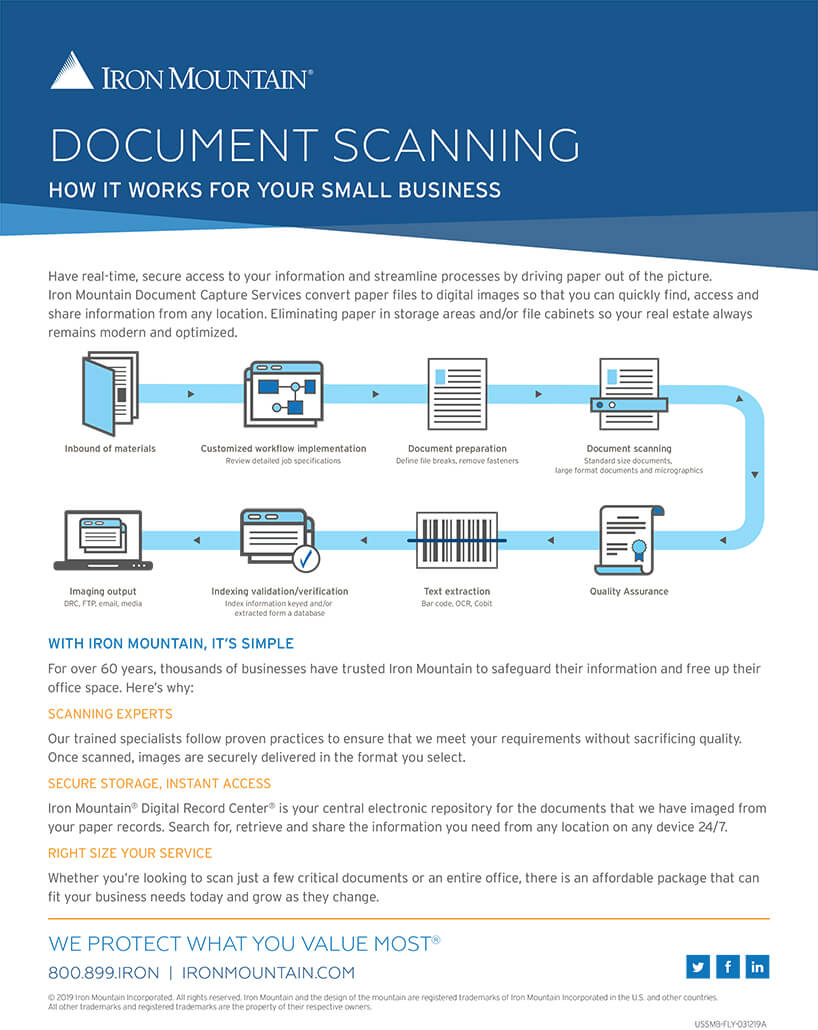 Document Scanning: How it Works for Your Small Business