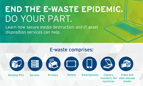 end to end to e waste | Iron Mountain