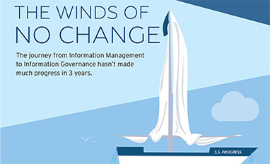 the winds of change infographic title
