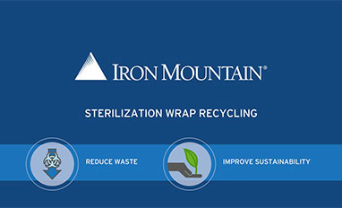 Recycle Sterilization Wrap With Ease