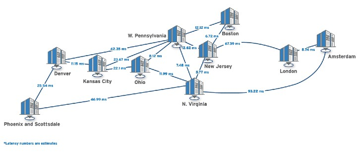 Private Network Transport - Map
