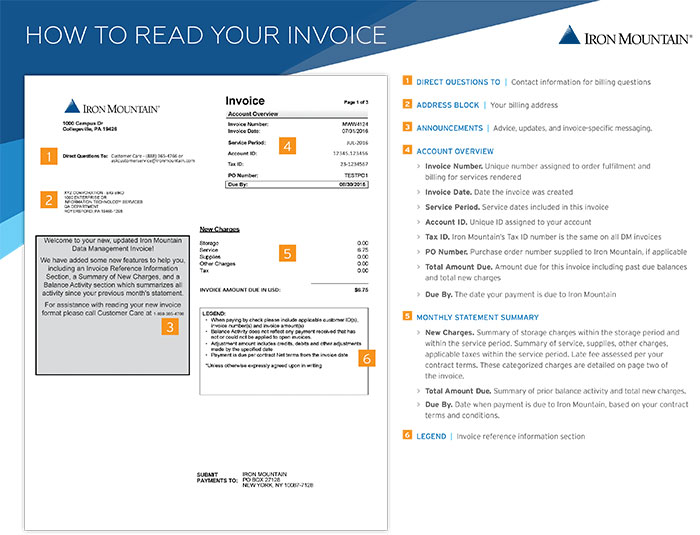 How to Read Your Invoice Page 1