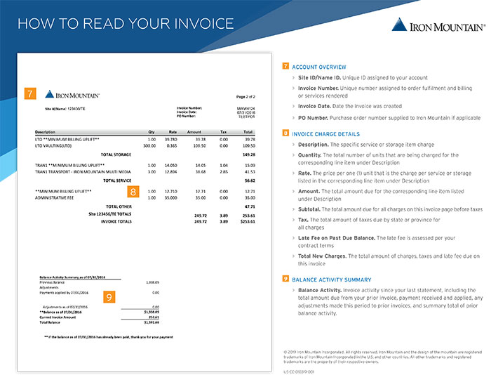 How to Read Your Invoice Page 2