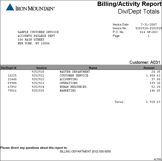 Billing and Activity - Div Dept Totals