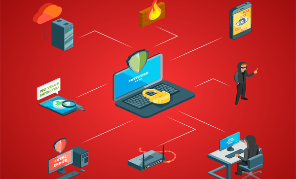 Why Device Encryption Is Crucial for Businesses | iron Mountain