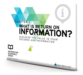 What is Return on Information?